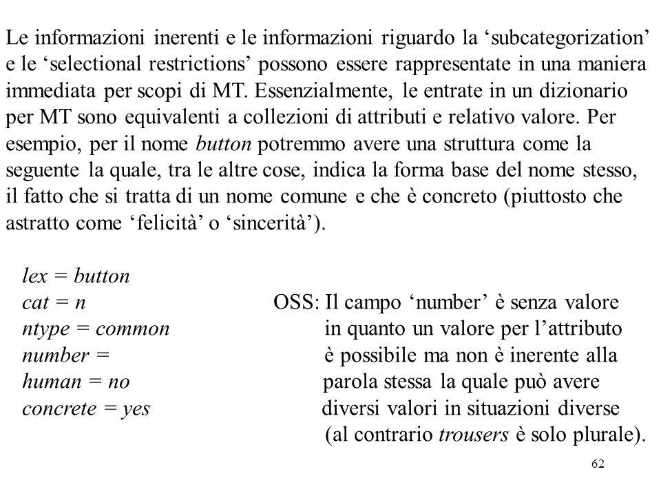62 Le informazioni inerenti e le informazioni riguardo la 'subcategorization' e le 'selectional restrictions' possono essere rappresentate in una mani