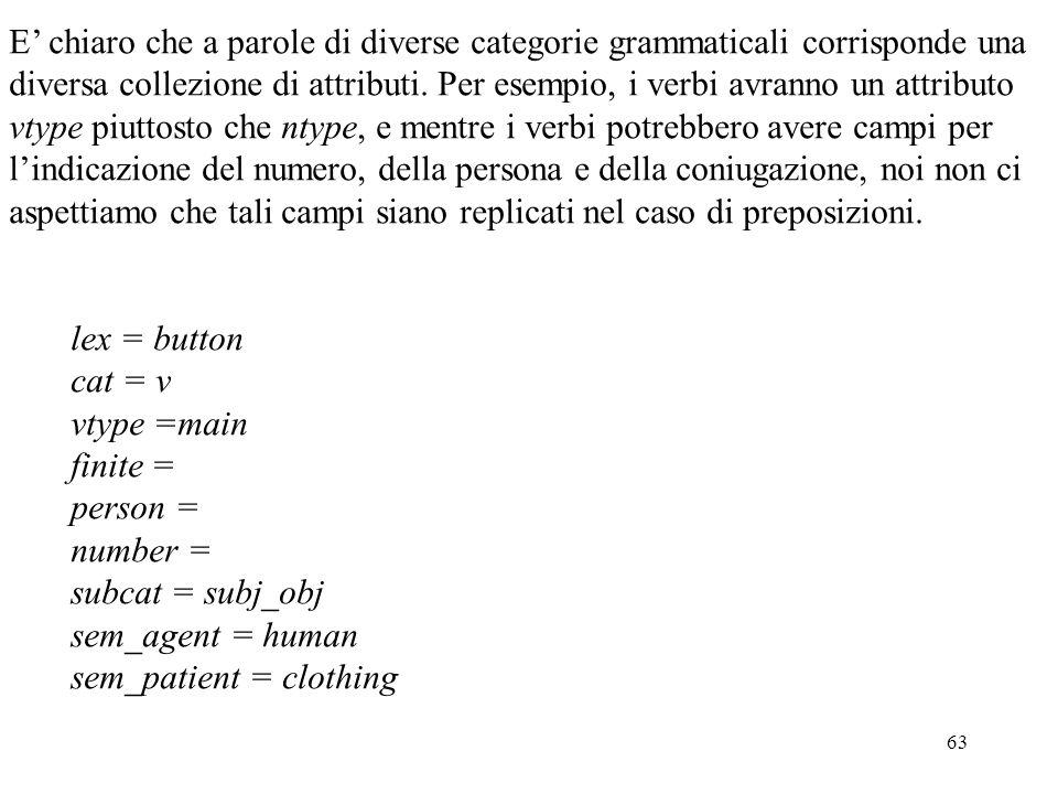 63 E' chiaro che a parole di diverse categorie grammaticali corrisponde una diversa collezione di attributi. Per esempio, i verbi avranno un attributo