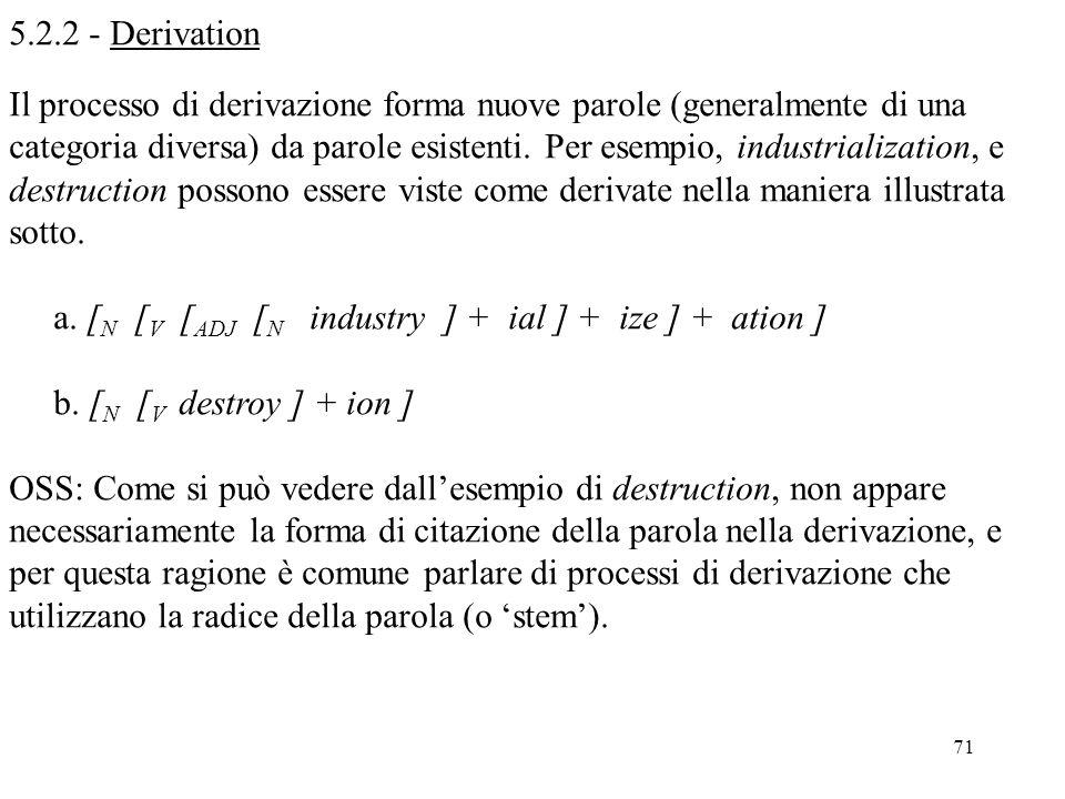 71 5.2.2 - Derivation Il processo di derivazione forma nuove parole (generalmente di una categoria diversa) da parole esistenti. Per esempio, industri