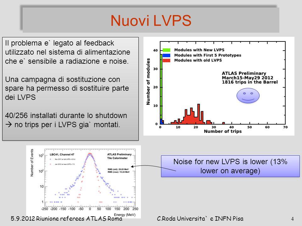 Nuovi LVPS Il problema e` legato al feedback utilizzato nel sistema di alimentazione che e` sensibile a radiazione e noise.