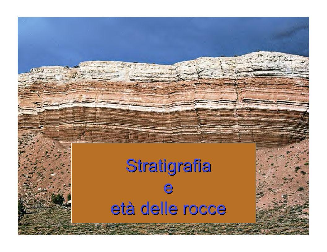 Principio di originaria superposizione In una sequenza di rocce sedimentarie (deposte orizzontalmente), le rocce più vecchie giacciono al di sotto delle più recenti.