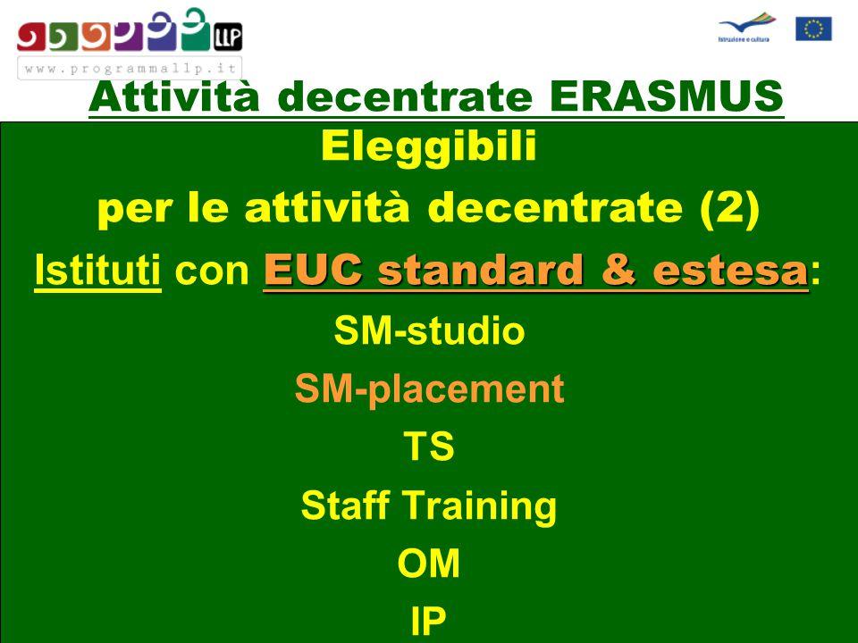 Attività decentrate ERASMUS Eleggibili per le attività decentrate (2) Istituti con EUC standard & estesa estesa : SM-studio SM-placement TS Staff Training OM IP