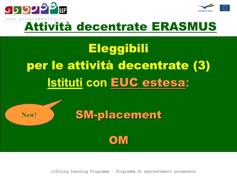 Attività decentrate ERASMUS Eleggibili per le attività decentrate (3) Istituti con EUC estesa estesa : SM-placement OM New!
