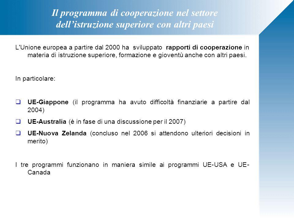 Il programma di cooperazione nel settore dell'istruzione superiore con altri paesi L'Unione europea a partire dal 2000 ha sviluppato rapporti di coope