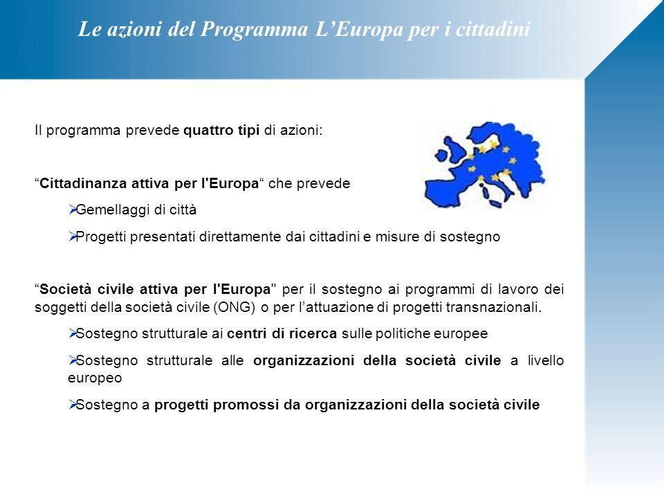 """Le azioni del Programma L'Europa per i cittadini Il programma prevede quattro tipi di azioni: """"Cittadinanza attiva per l'Europa"""" che prevede  Gemella"""