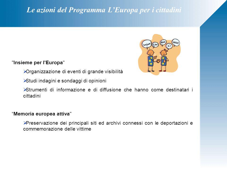 Le azioni del Programma L'Europa per i cittadini