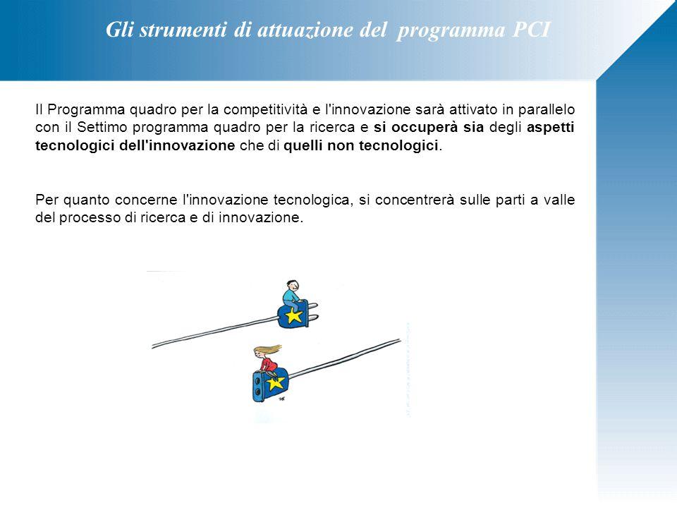 Gli strumenti di attuazione del programma PCI Il Programma quadro per la competitività e l'innovazione sarà attivato in parallelo con il Settimo progr