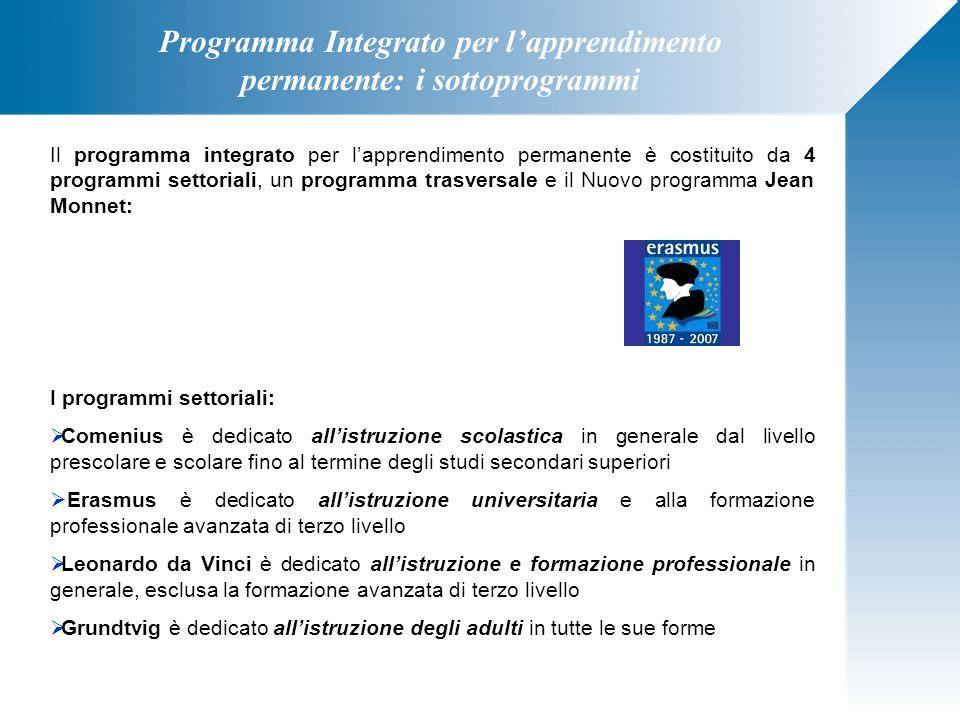 Programma Integrato per l'apprendimento permanente: i sottoprogrammi Il programma integrato per l'apprendimento permanente è costituito da 4 programmi