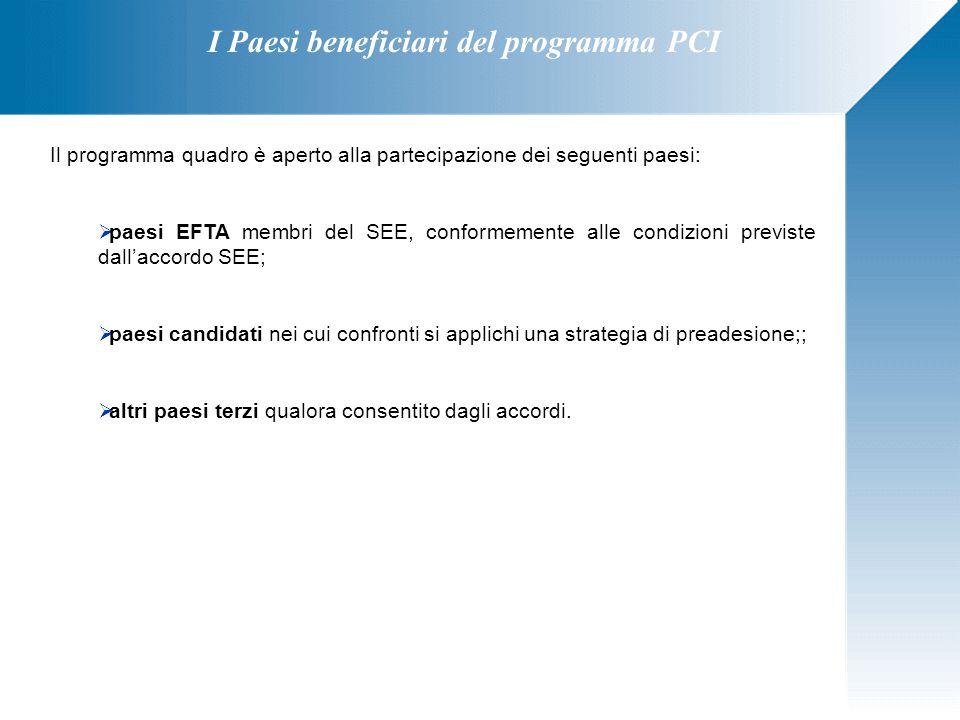 I Paesi beneficiari del programma PCI Il programma quadro è aperto alla partecipazione dei seguenti paesi:  paesi EFTA membri del SEE, conformemente