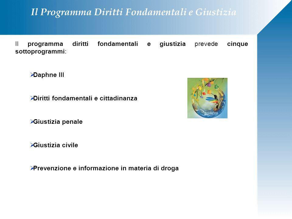 Il Programma Diritti Fondamentali e Giustizia Il programma diritti fondamentali e giustizia prevede cinque sottoprogrammi:  Daphne III  Diritti fond