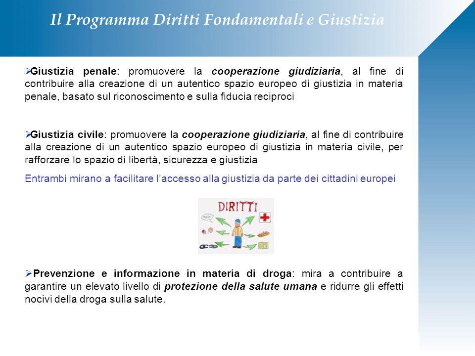 Il Programma Diritti Fondamentali e Giustizia  Giustizia penale: promuovere la cooperazione giudiziaria, al fine di contribuire alla creazione di un