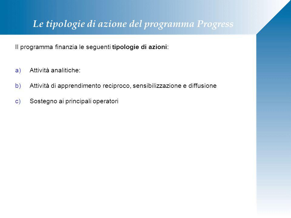 Le tipologie di azione del programma Progress Il programma finanzia le seguenti tipologie di azioni: a)Attività analitiche: b)Attività di apprendiment