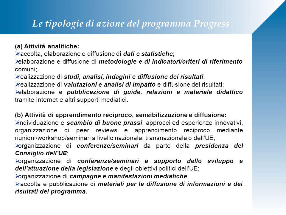 Le tipologie di azione del programma Progress (a) Attività analitiche:  raccolta, elaborazione e diffusione di dati e statistiche;  elaborazione e d