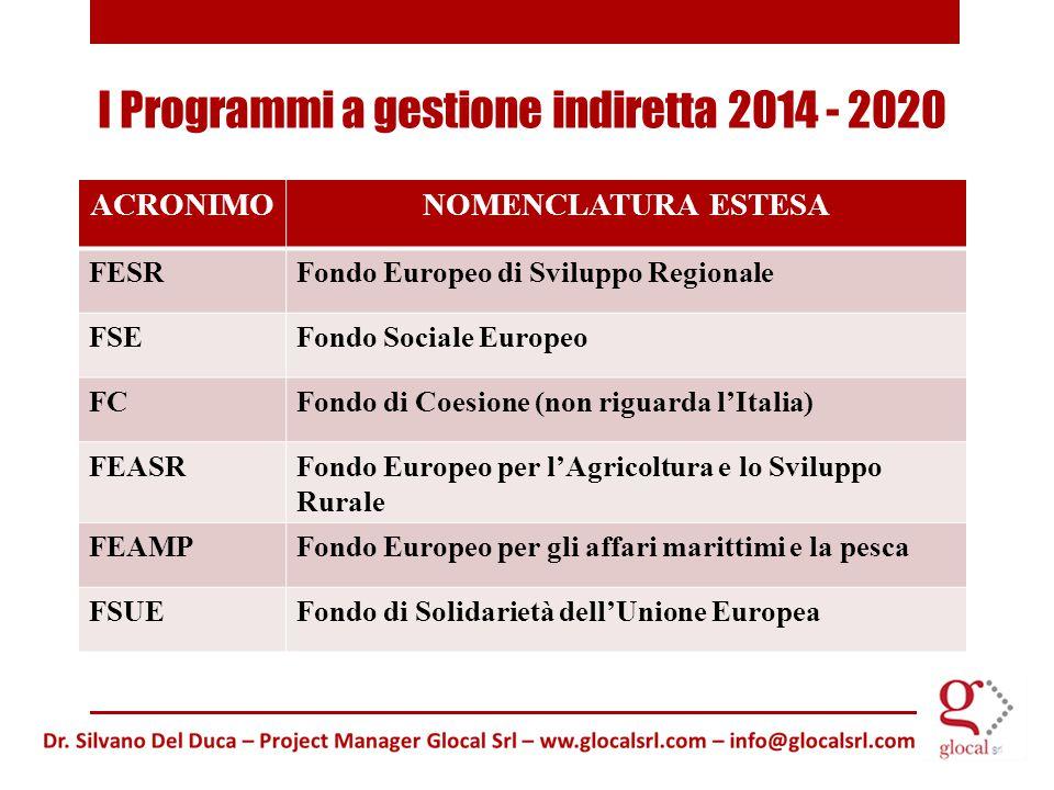 I Programmi a gestione indiretta 2014 - 2020 ACRONIMONOMENCLATURA ESTESA FESRFondo Europeo di Sviluppo Regionale FSEFondo Sociale Europeo FCFondo di Coesione (non riguarda l'Italia) FEASRFondo Europeo per l'Agricoltura e lo Sviluppo Rurale FEAMPFondo Europeo per gli affari marittimi e la pesca FSUEFondo di Solidarietà dell'Unione Europea