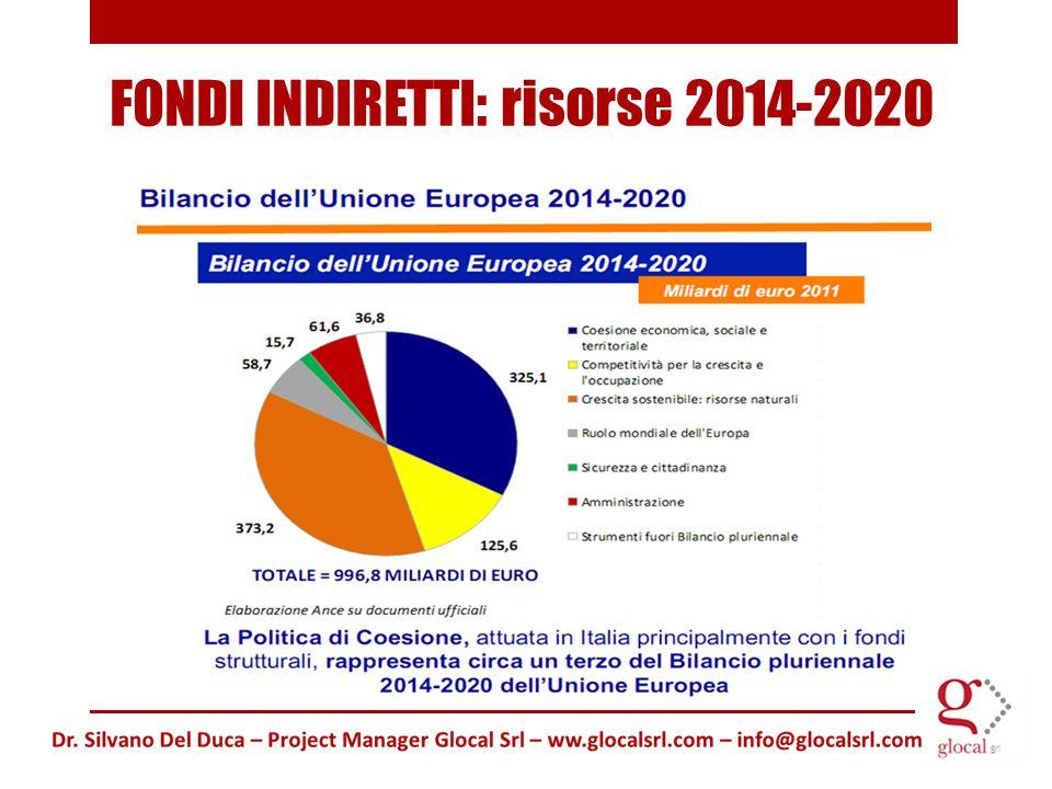 FONDI INDIRETTI: risorse 2014-2020
