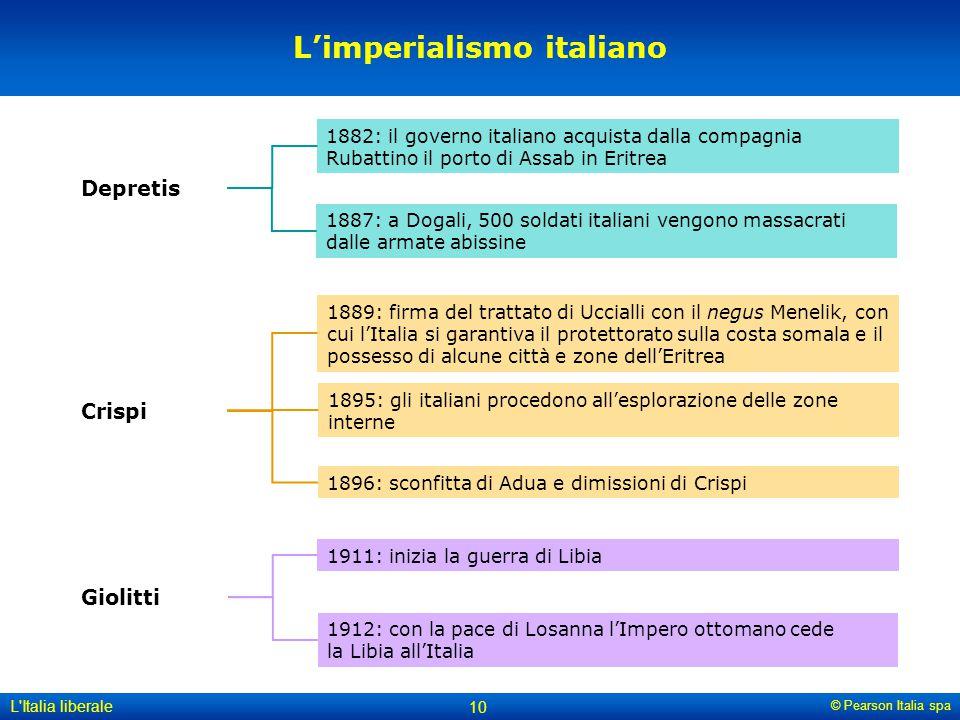 © Pearson Italia spa L'Italia liberale 10 L'imperialismo italiano 1882: il governo italiano acquista dalla compagnia Rubattino il porto di Assab in Er