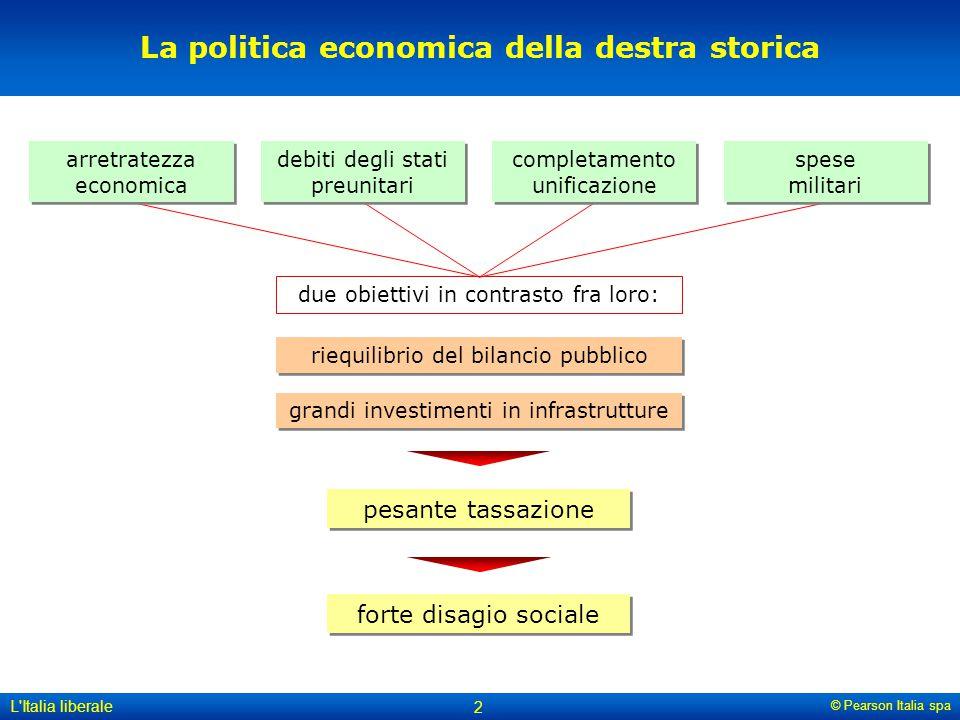 © Pearson Italia spa L'Italia liberale 2 La politica economica della destra storica arretratezza economica debiti degli stati preunitari completamento