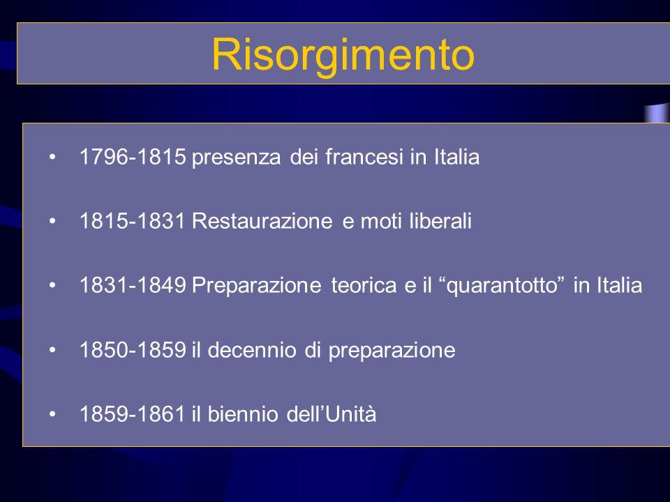 """1796-1815 presenza dei francesi in Italia 1815-1831 Restaurazione e moti liberali 1831-1849 Preparazione teorica e il """"quarantotto"""" in Italia 1850-185"""
