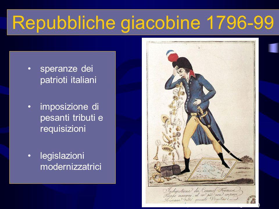 """speranze dei patrioti italiani imposizione di pesanti tributi e requisizioni legislazioni modernizzatrici Repubbliche giacobine 1796-99 """"Indigestione"""