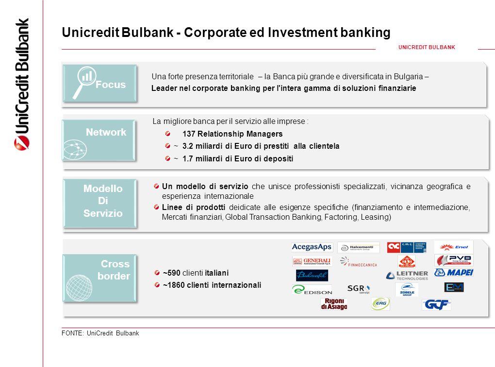 13 La migliore banca per il servizio alle imprese : 137 Relationship Managers ~ 3.2 miliardi di Euro di prestiti alla clientela ~ 1.7 miliardi di Euro