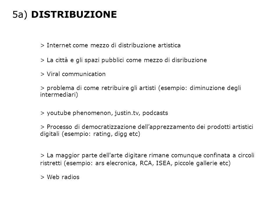 5a) DISTRIBUZIONE > Internet come mezzo di distribuzione artistica > La città e gli spazi pubblici come mezzo di disribuzione > Viral communication >