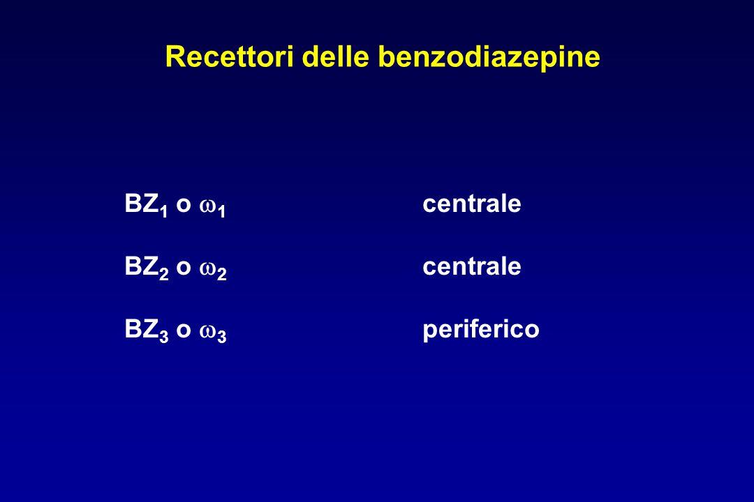 Recettori delle benzodiazepine BZ 1 o  1 centrale BZ 2 o  2 centrale BZ 3 o  3 periferico