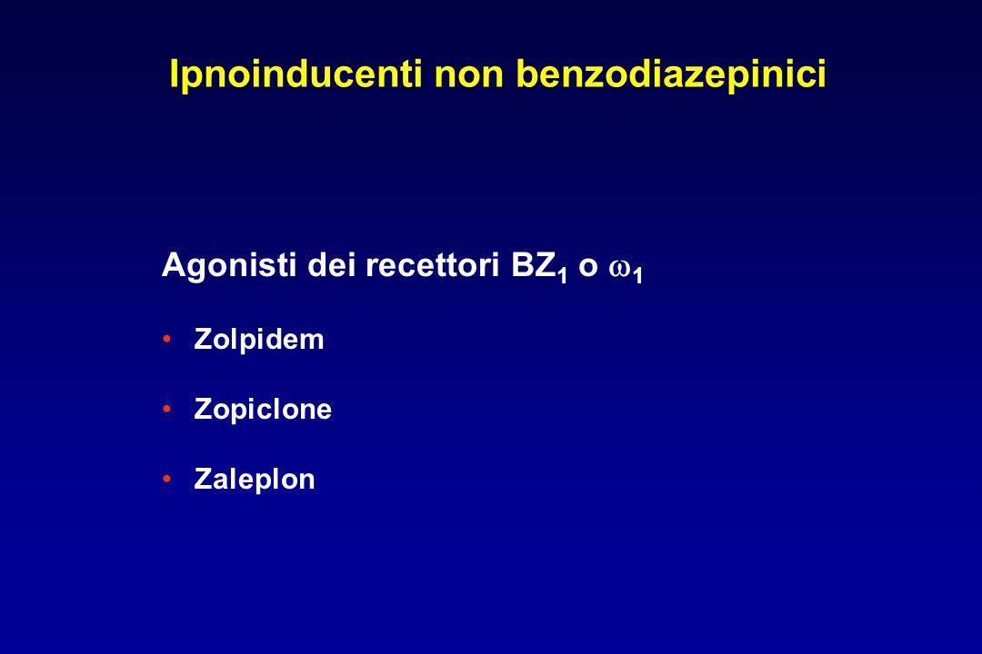 Ipnoinducenti non benzodiazepinici Agonisti dei recettori BZ 1 o  1 Zolpidem Zopiclone Zaleplon