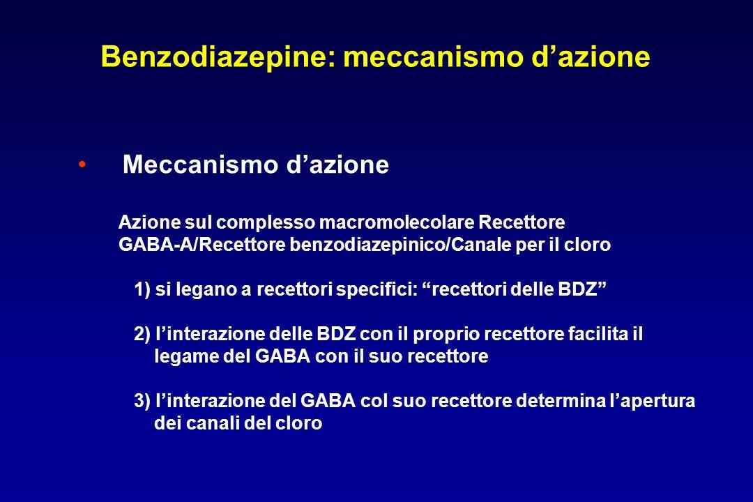 Benzodiazepine: meccanismo d'azione Meccanismo d'azione Azione sul complesso macromolecolare Recettore GABA-A/Recettore benzodiazepinico/Canale per il