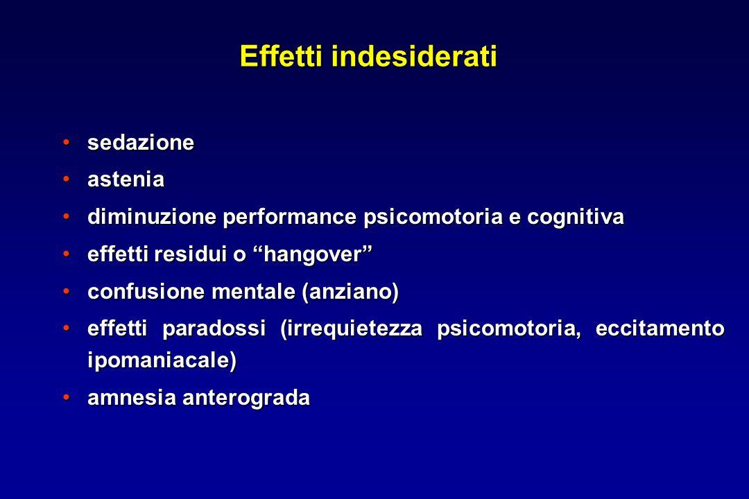 Effetti indesiderati sedazionesedazione asteniaastenia diminuzione performance psicomotoria e cognitivadiminuzione performance psicomotoria e cognitiv