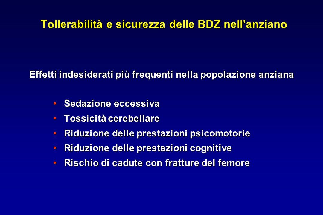 Tollerabilità e sicurezza delle BDZ nell'anziano Sedazione eccessivaSedazione eccessiva Tossicità cerebellareTossicità cerebellare Riduzione delle pre