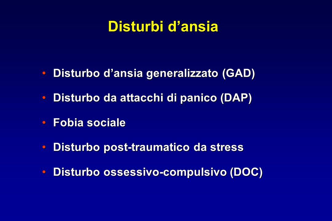 Disturbi d'ansia Disturbo d'ansia generalizzato (GAD)Disturbo d'ansia generalizzato (GAD) Disturbo da attacchi di panico (DAP)Disturbo da attacchi di