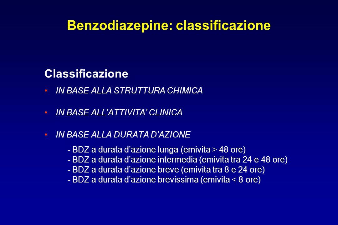 Benzodiazepine: classificazione Classificazione IN BASE ALLA STRUTTURA CHIMICA IN BASE ALL'ATTIVITA' CLINICA IN BASE ALLA DURATA D'AZIONE - BDZ a dura