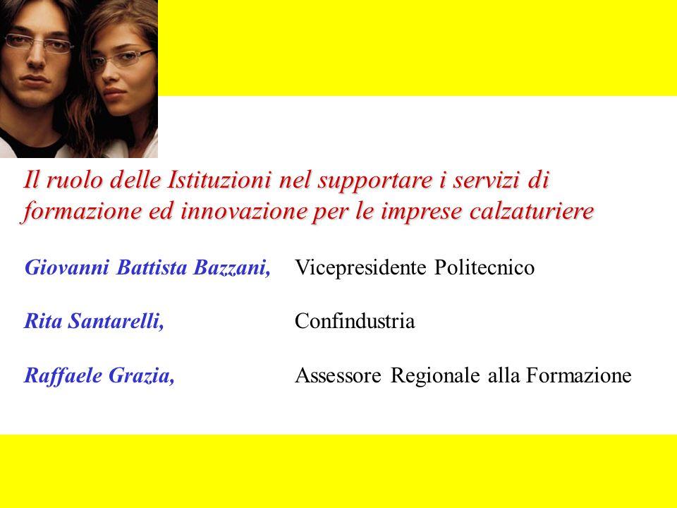 Il ruolo delle Istituzioni nel supportare i servizi di formazione ed innovazione per le imprese calzaturiere Giovanni Battista Bazzani, Vicepresidente