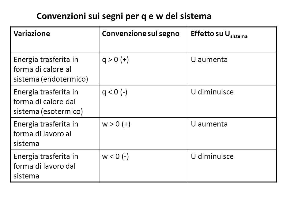 Convenzioni sui segni per q e w del sistema VariazioneConvenzione sul segnoEffetto su U sistema Energia trasferita in forma di calore al sistema (endo