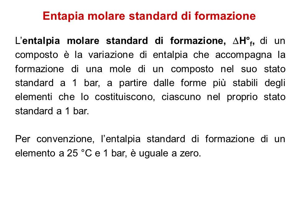 Entapia molare standard di formazione L'entalpia molare standard di formazione,  H° f, di un composto è la variazione di entalpia che accompagna la formazione di una mole di un composto nel suo stato standard a 1 bar, a partire dalle forme più stabili degli elementi che lo costituiscono, ciascuno nel proprio stato standard a 1 bar.