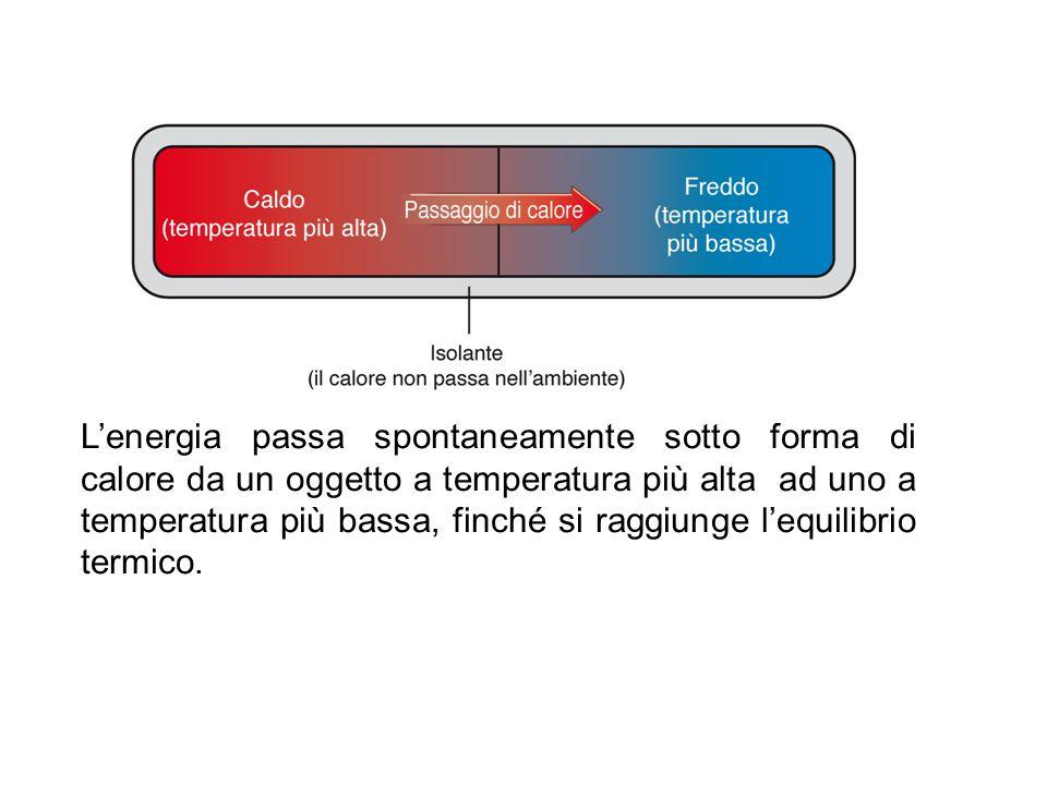 L'energia passa spontaneamente sotto forma di calore da un oggetto a temperatura più alta ad uno a temperatura più bassa, finché si raggiunge l'equili