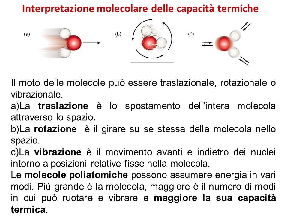 Interpretazione molecolare delle capacità termiche Il moto delle molecole può essere traslazionale, rotazionale o vibrazionale.