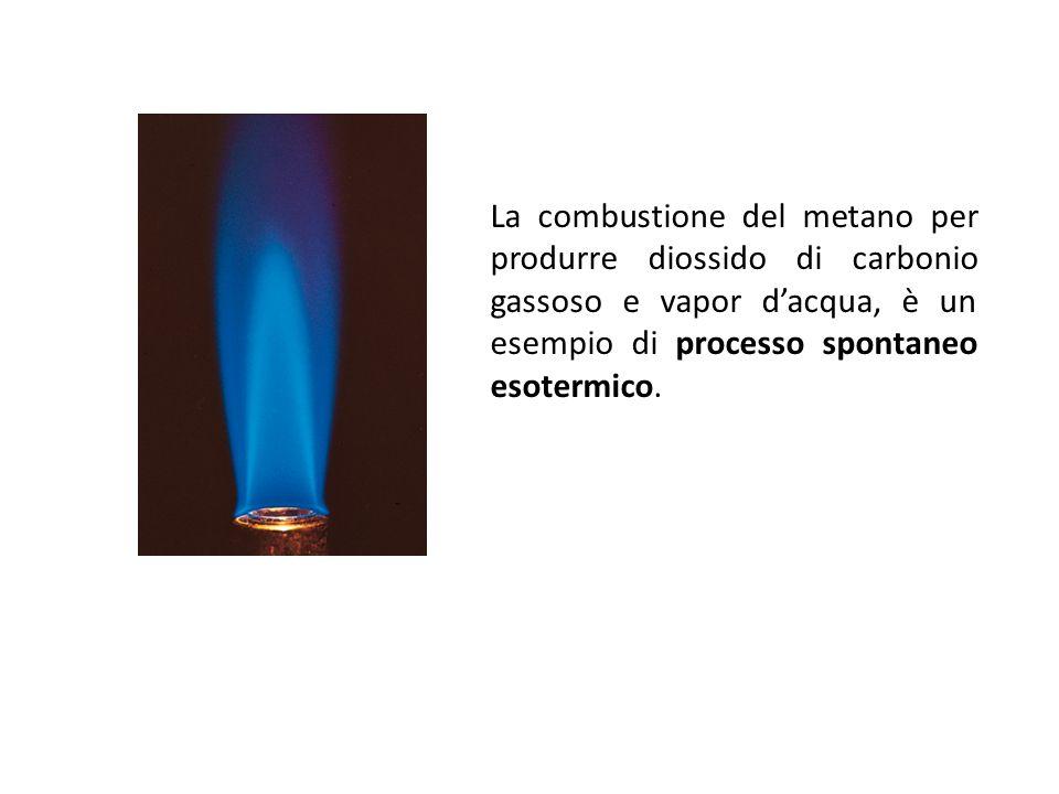 La combustione del metano per produrre diossido di carbonio gassoso e vapor d'acqua, è un esempio di processo spontaneo esotermico.