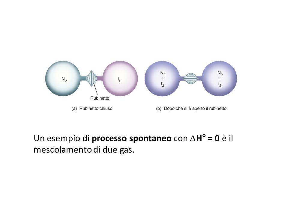 Un esempio di processo spontaneo con  H° = 0 è il mescolamento di due gas.