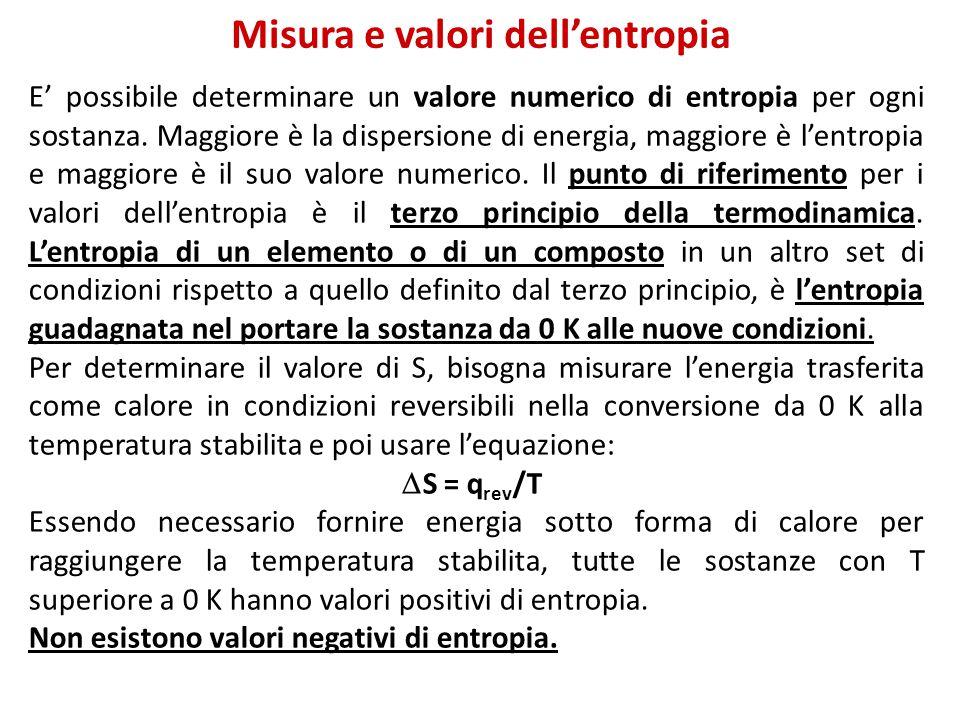 Misura e valori dell'entropia E' possibile determinare un valore numerico di entropia per ogni sostanza.