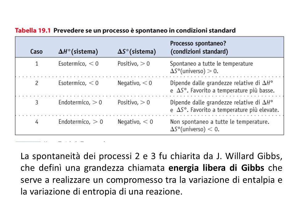 La spontaneità dei processi 2 e 3 fu chiarita da J. Willard Gibbs, che definì una grandezza chiamata energia libera di Gibbs che serve a realizzare un