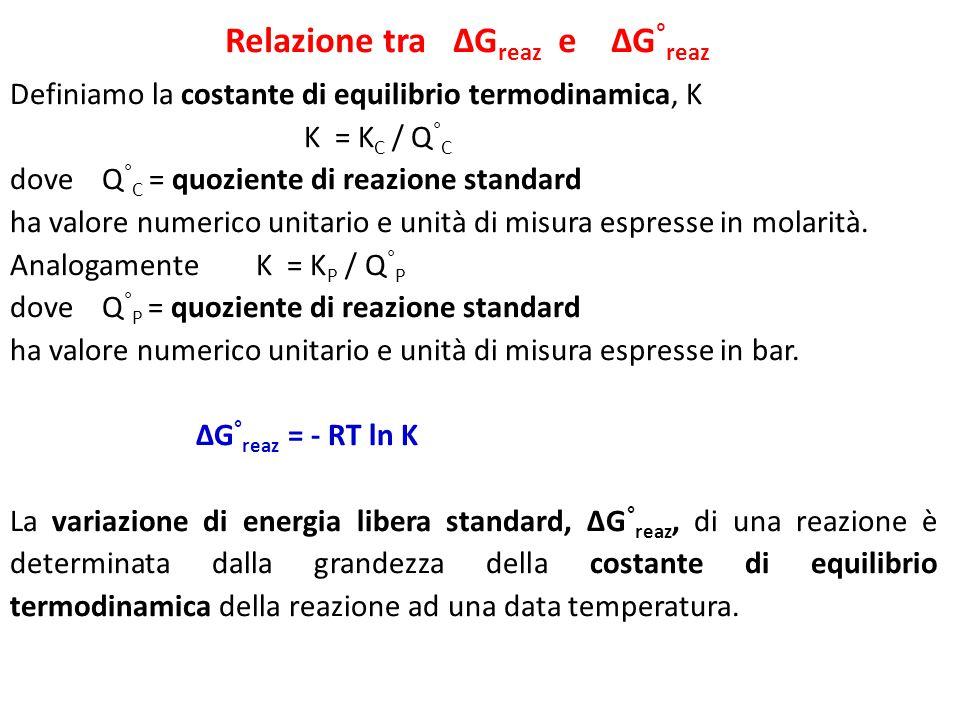 Relazione tra ΔG reaz e ΔG ° reaz Definiamo la costante di equilibrio termodinamica, K K = K C / Q ° C dove Q ° C = quoziente di reazione standard ha