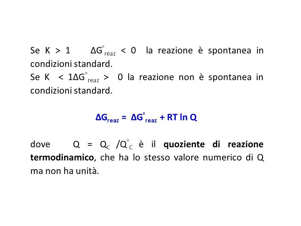 Se K > 1 ΔG ° reaz < 0 la reazione è spontanea in condizioni standard. Se K 0 la reazione non è spontanea in condizioni standard. ΔG reaz = ΔG ° reaz