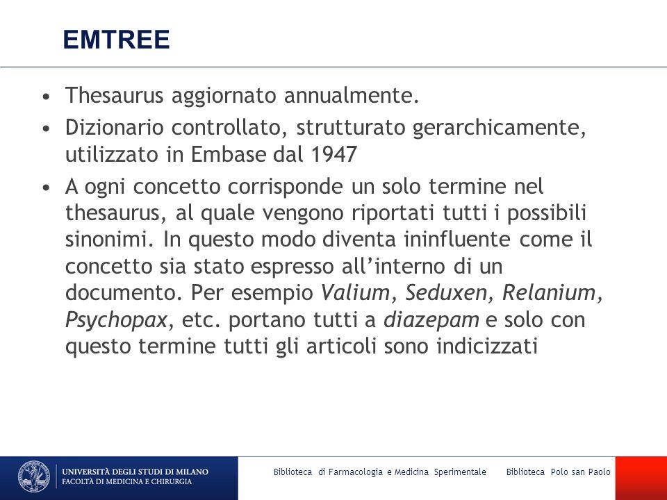 EMTREE Thesaurus aggiornato annualmente. Dizionario controllato, strutturato gerarchicamente, utilizzato in Embase dal 1947 A ogni concetto corrispond