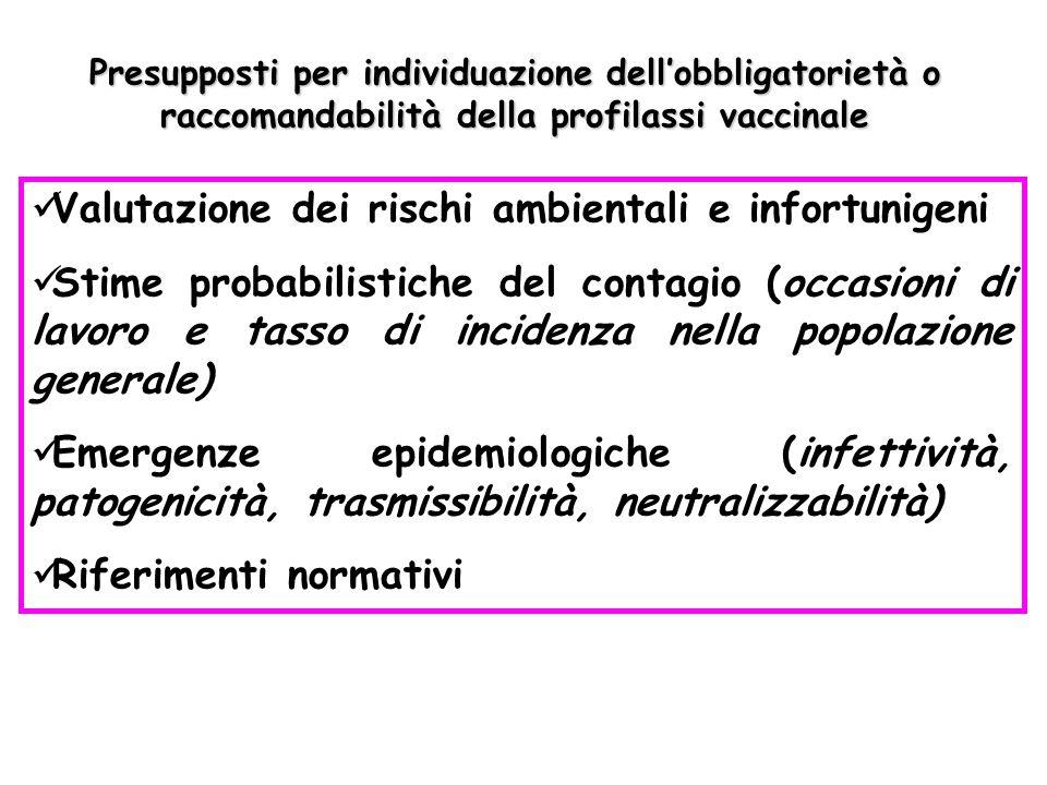 Presupposti per individuazione dell'obbligatorietà o raccomandabilità della profilassi vaccinale Valutazione dei rischi ambientali e infortunigeni Sti