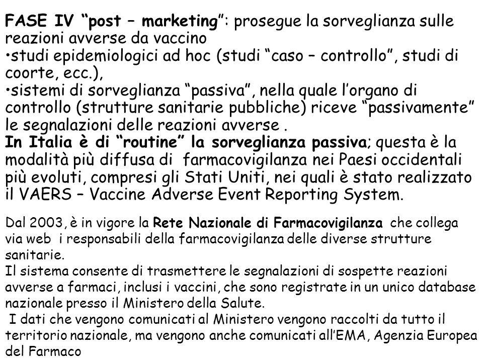 """FASE IV """"post – marketing"""": prosegue la sorveglianza sulle reazioni avverse da vaccino studi epidemiologici ad hoc (studi """"caso – controllo"""", studi di"""