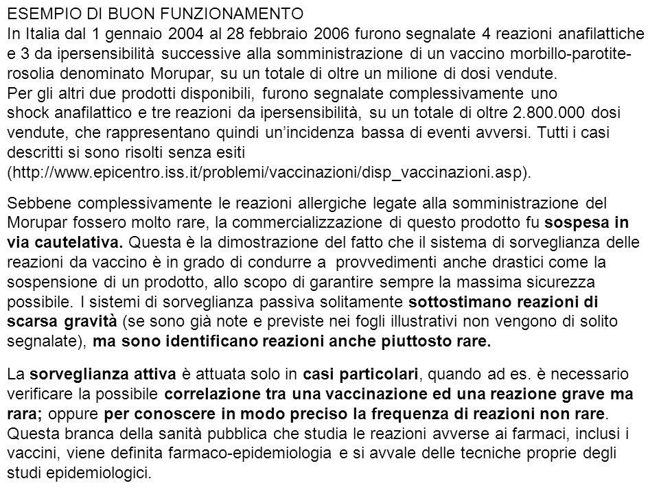ESEMPIO DI BUON FUNZIONAMENTO In Italia dal 1 gennaio 2004 al 28 febbraio 2006 furono segnalate 4 reazioni anafilattiche e 3 da ipersensibilità succes