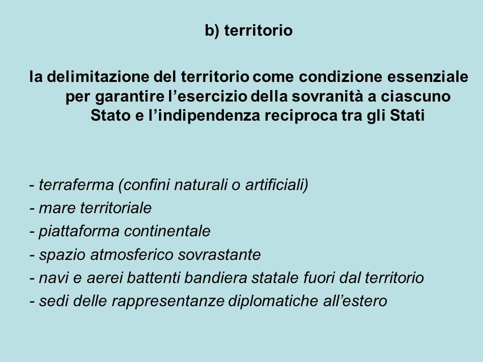 b) territorio la delimitazione del territorio come condizione essenziale per garantire l'esercizio della sovranità a ciascuno Stato e l'indipendenza r