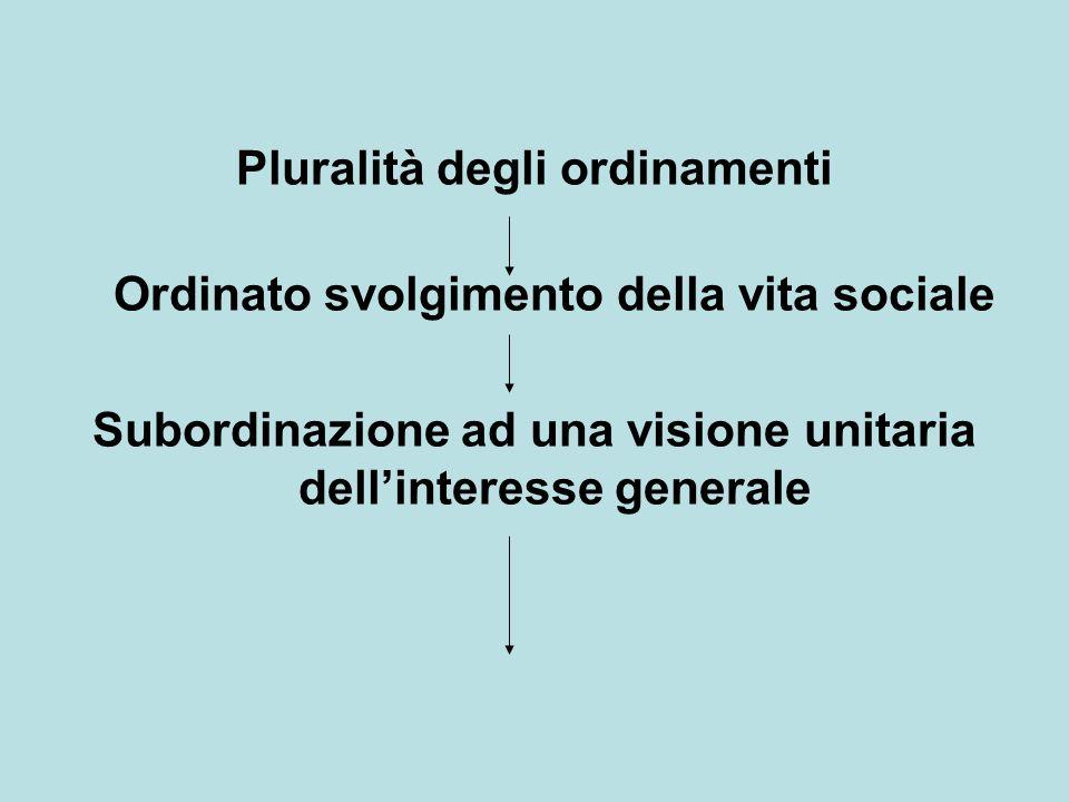 Pluralità degli ordinamenti Ordinato svolgimento della vita sociale Subordinazione ad una visione unitaria dell'interesse generale