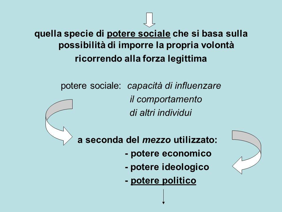 quella specie di potere sociale che si basa sulla possibilità di imporre la propria volontà ricorrendo alla forza legittima potere sociale: capacità d